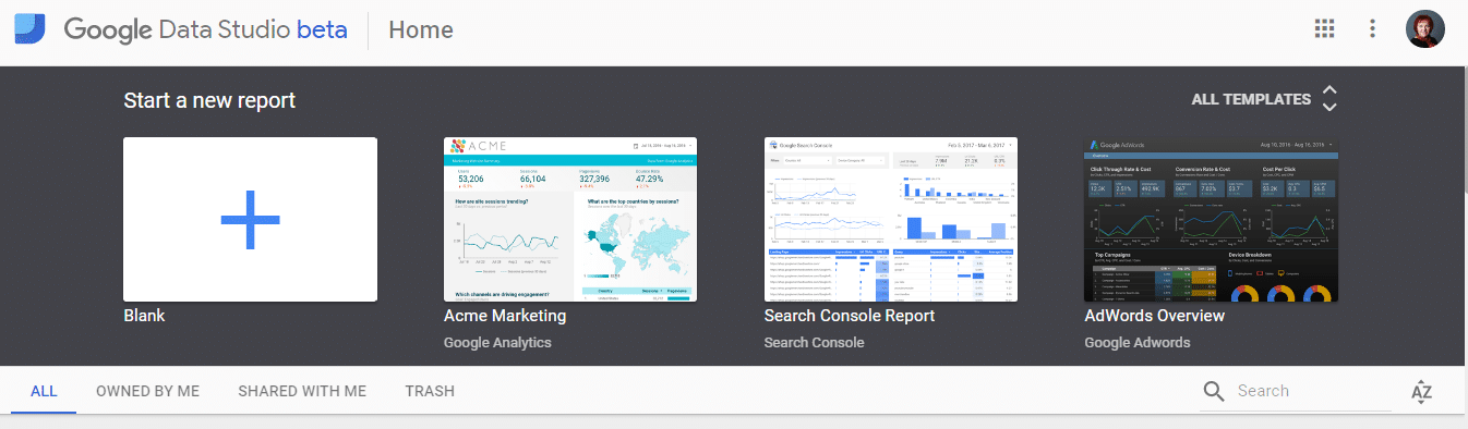 Templates dashboard - Google Data Studio Templates